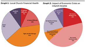 Financial_Graph1_2